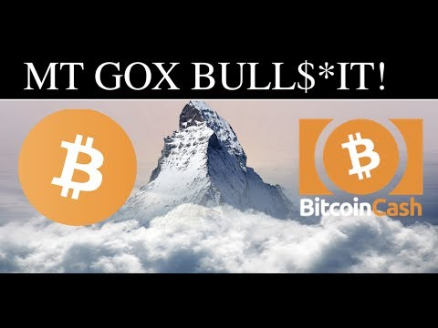 Mt Gox Trustee Bitcoin Selloff Effect On Cryptocurrency Market Since December Through March