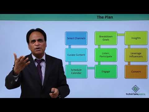 How to Build a Social Media Marketing Plan