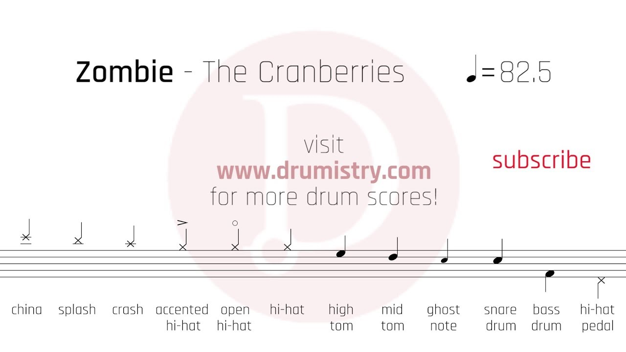picture regarding Free Printable Drum Sheet Music named The Cranberries - Zombie Drum Ranking