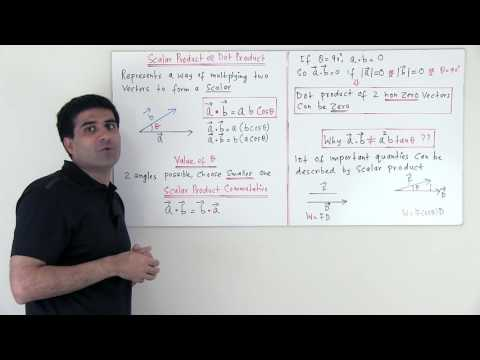 5. Scalar Product or Dot Product (Hindi)
