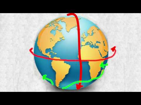 No North South Circumnavigation Means Earth Is Flat720P