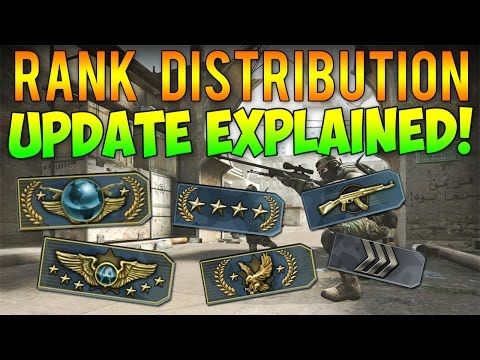 CS GO - Rank Distribution Update Explained! Why Did You Derank?