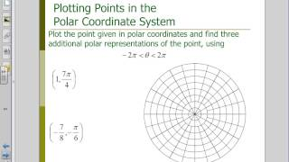 6.4 (1) Polar Coordinate System