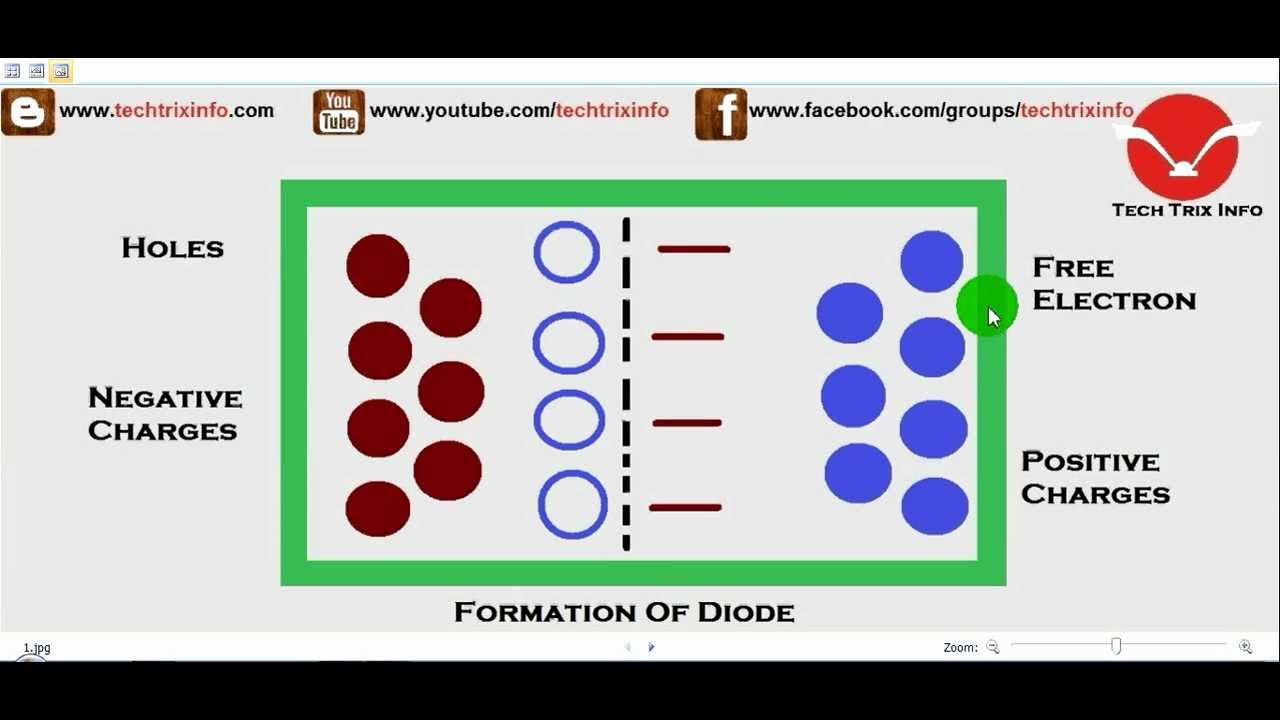 How Diode Works Youtube