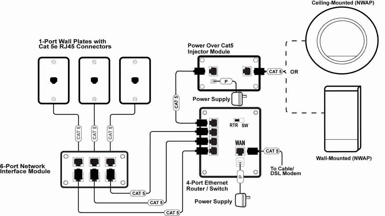 Rv Wiring Diagram 06 F150 Starter Onq Legrand Ac1000 6port Network Interface Module - Youtube