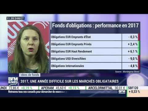 Analyse des fonds d'obligations par Mara Dobrescu.