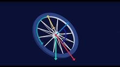Das Fahrrad-Wunder | #philipslab