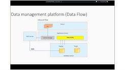 Dynamics 365 for Operations - Tech Talk: Integration