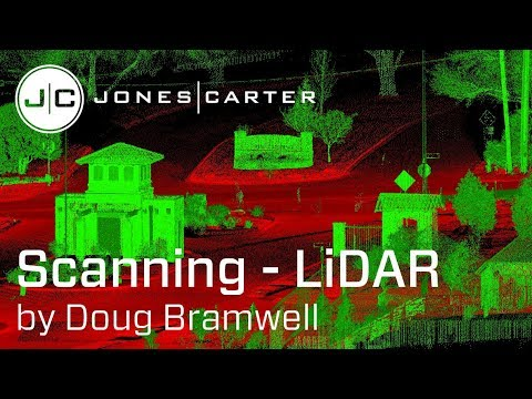 Scanning - LiDAR