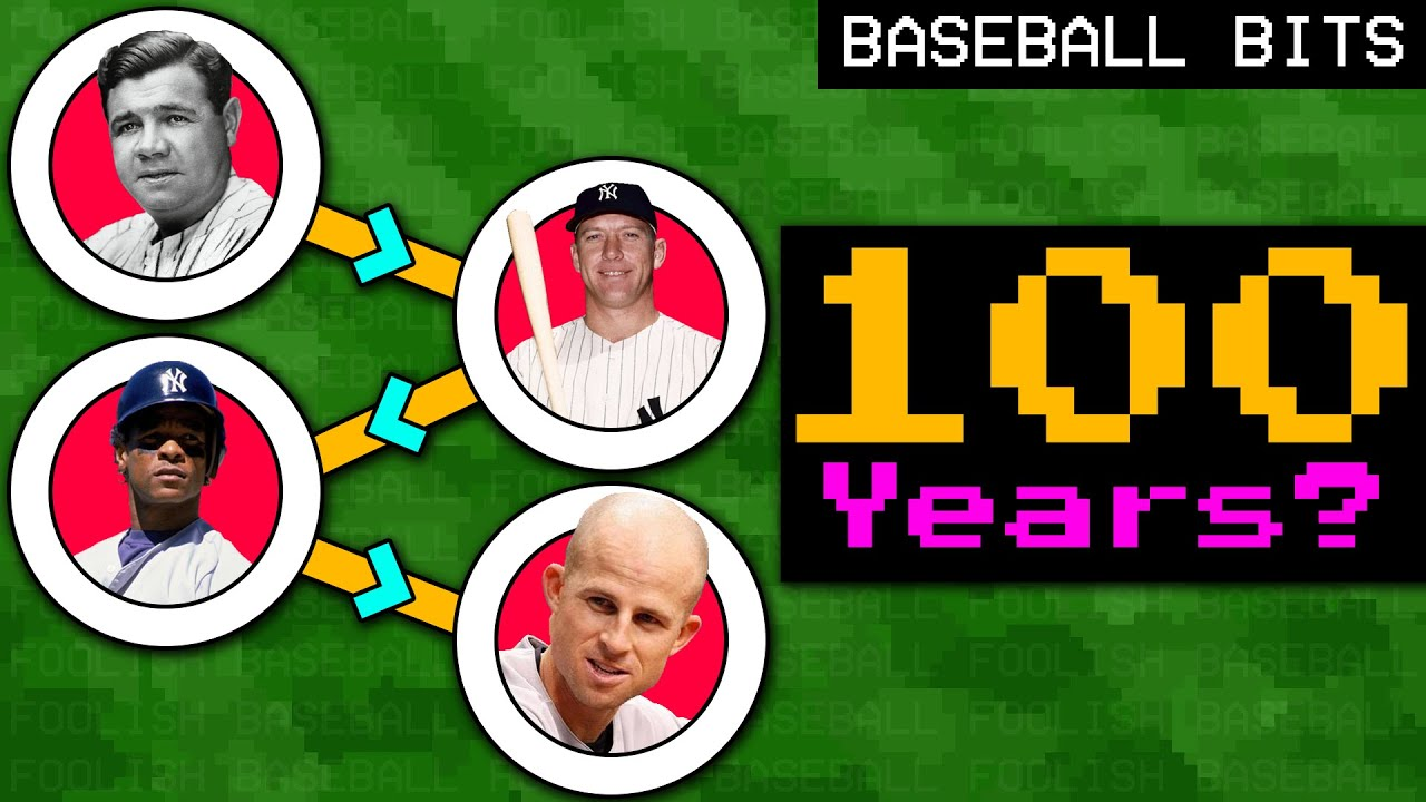 The Yankees Have a Secret Dynasty | Baseball Bits