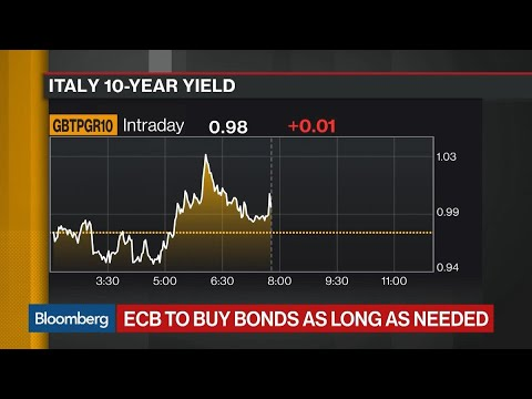 ECB Restarts QE, Lowers Deposit Facility Rate to -0.5%
