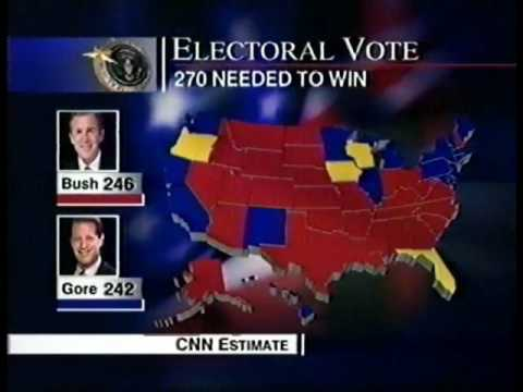Election Night 2000 CNN  Coverage Part 2