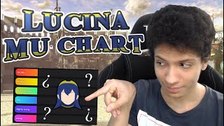 Mr. E's Lucina 7.0 Matchup Chart!