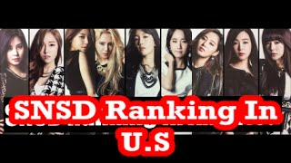 SNSD Popularity Ranking 2014-2015 (CONFIRMED) HD