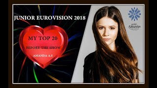 JUNIOR EUROVISION 2018 JESC * My Top 20 Before The Show