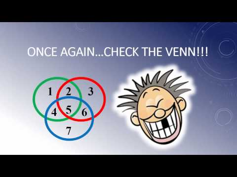 A Crash Course in Formal Logic Pt  6c: Rules for Categorical Syllogisms