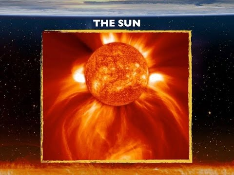The Connection between the Cycles of War, Civil Unrest and the Sun