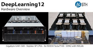 DeepLearning12 Hardware Overview of the Gigabyte G481-S80