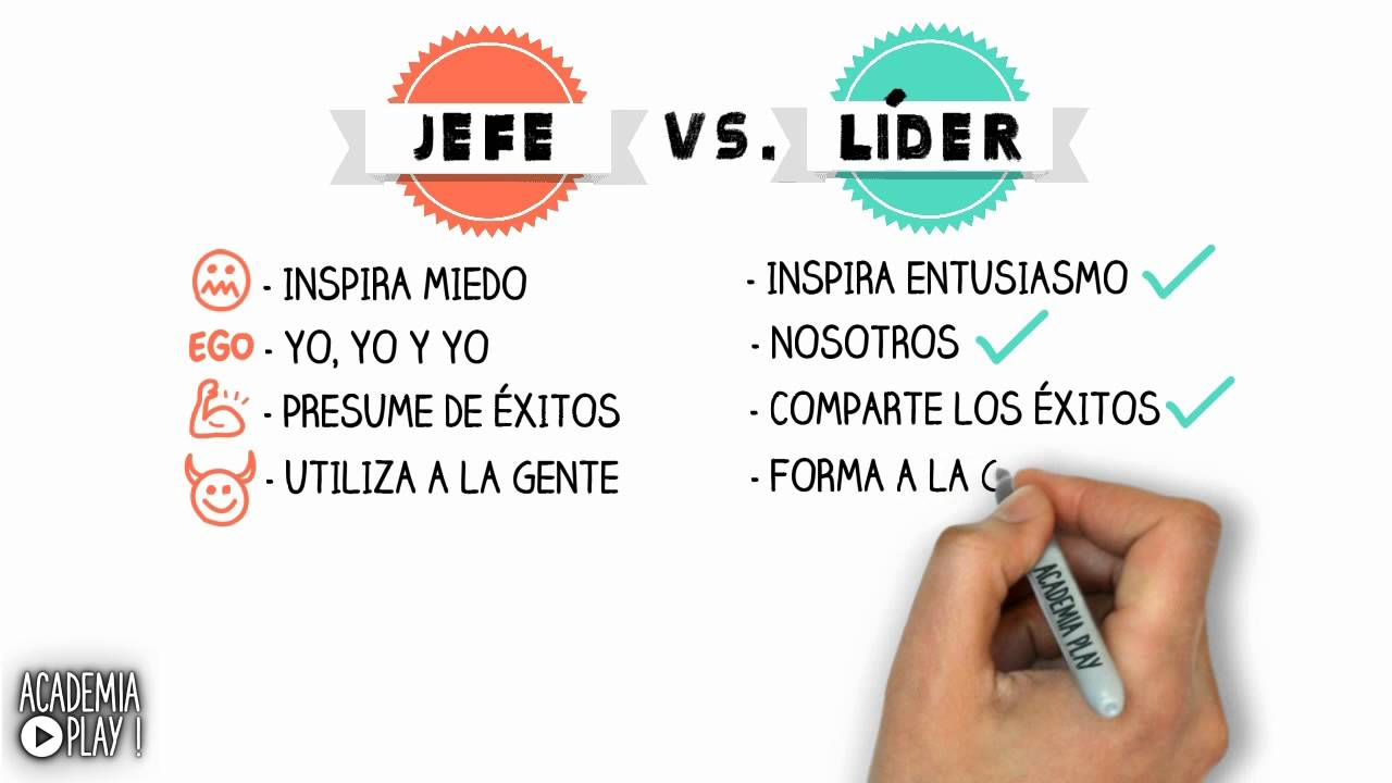 LIDER Y JEFE PDF DOWNLOAD
