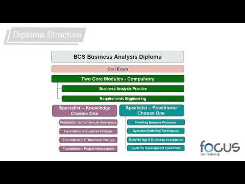 BCS Business Analysis Diploma