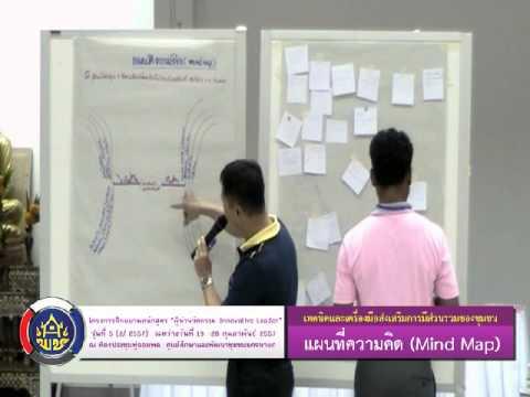 เทคนิคการใช้เครื่องมือ : แผนที่ความคิด ( Mind Map)