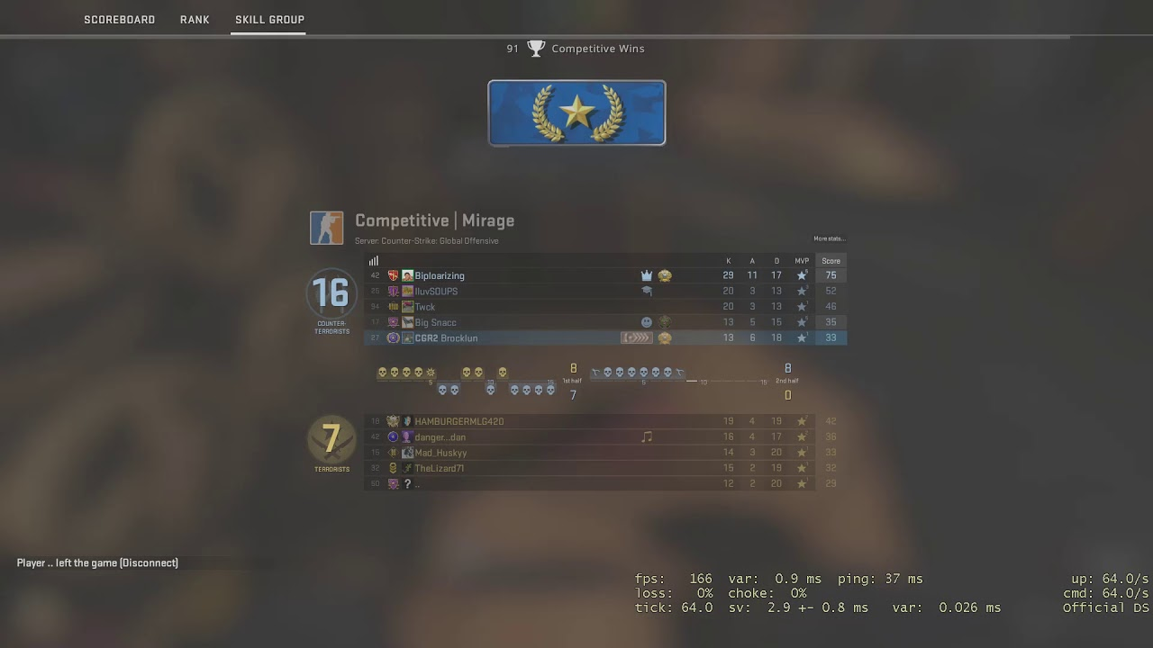 Matchmaking rank cs go