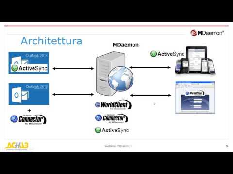 Tutto su ActiveSync, Outlook Connector, CardDAV e CalDAV