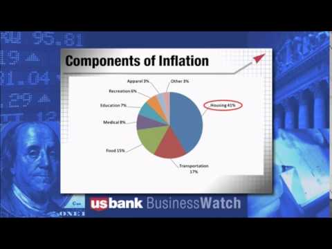 Why low us inflation rate affect forex