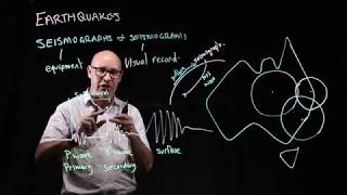 Seismograms and seismographs