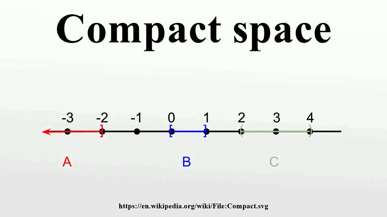 Compact Space Youtube