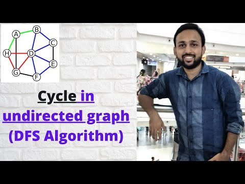 Part 2: Cycle in undirected graph using DFS algorithm