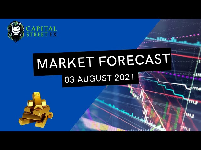 [GOLD Price] Technical Analysis By Capital Street FX - August 03, 2021
