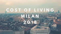 Cost of living in Milan (Italy)