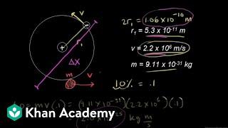 Heisenberg uncertainty principle   Physical Processes   MCAT   Khan Academy