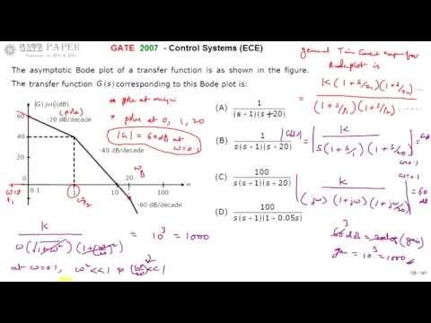 GATE 2007 ECE Tranfer function of given Asymptotic Bode plot - YouTube