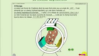 cour moteur asynchrone:  partie 1 (darija)