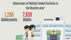 Substance Abuse Trends in Houston, Texas