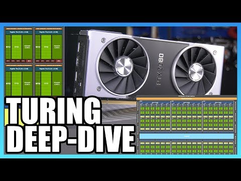 NVidia Turing Architecture Technical Deep-Dive: SM Rework
