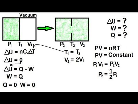 Physics thermodynamics 1 of 1 free expansion youtube ccuart Gallery