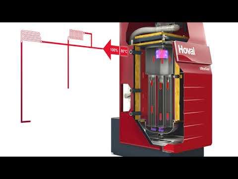 Hoval UltraGas® - špičková technika pre maximálnu efektivitu