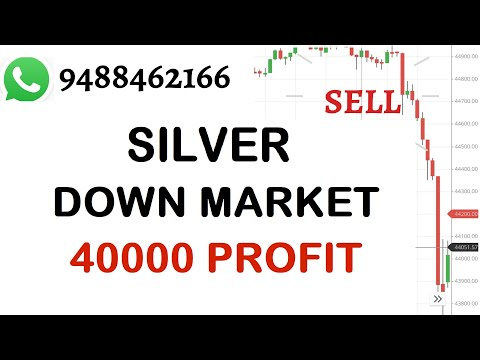 Silver Technical Trading | 40000 Profit in Silver Down Market