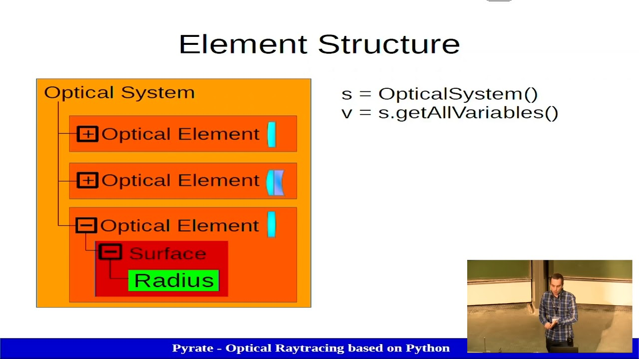 Image from EuroSciPy 2017: Pyrate - Optical Raytracing Based on Python