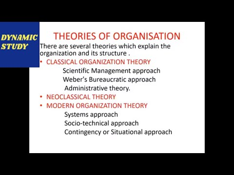 Theories Of Organisation | Theories Of OB | Classical, Neo- Classical And Modern Theories|