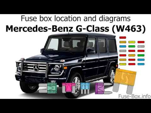 fuse box location and diagrams: mercedes-benz g-class (w463)