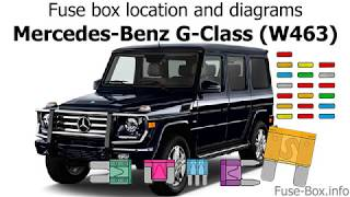 Fuse box location and diagrams: Mercedes-Benz G-Class (W463) - YouTubeYouTube