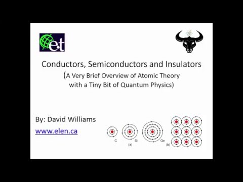 Conductors, Semiconductors, and Insulators