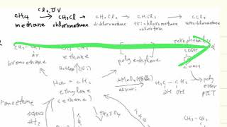 有機化学をマインドマップで速聴記憶する方法その1【アセチレン メタン エタン編】