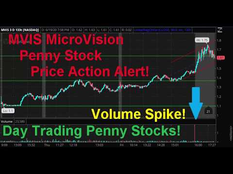 mvis-microvision-spikes-in-after-hours-trading!-day-trading-penny-stocks-price-action-alert!