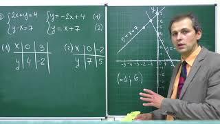Алгебра 7. Урок 8 - Системы линейных уравнений
