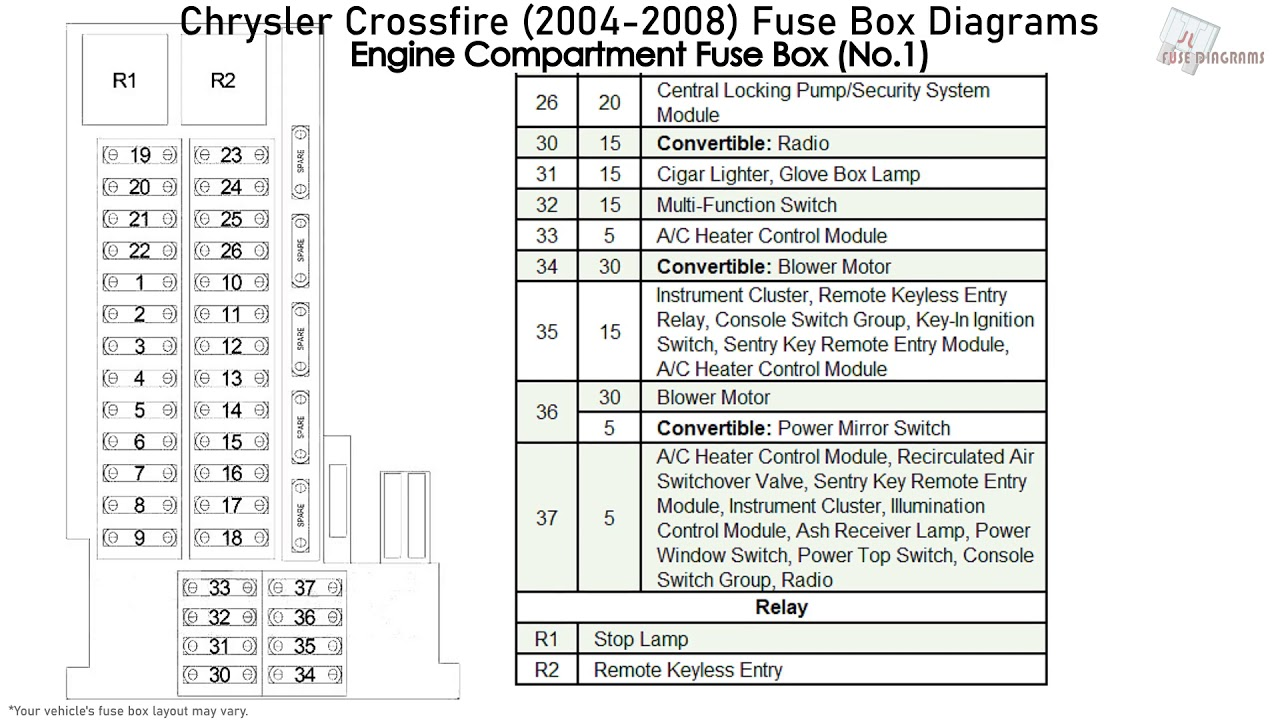 Chrysler Crossfire  2004-2008  Fuse Box Diagrams